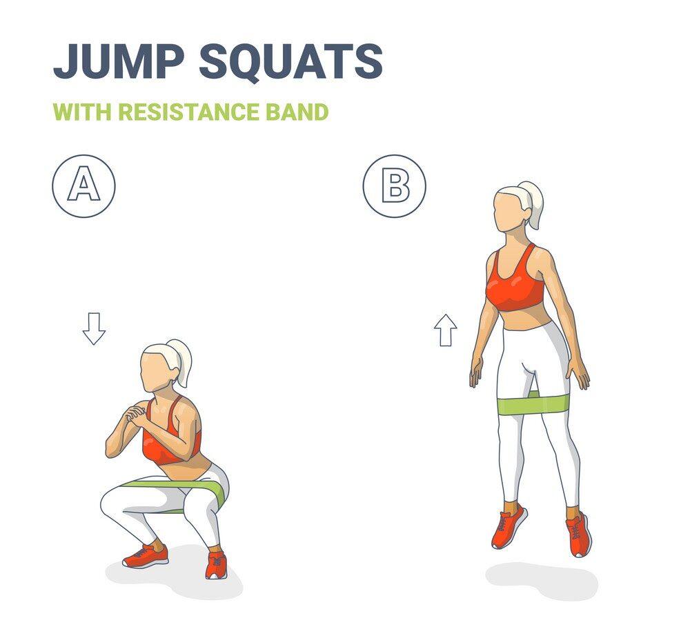 深蹲跳(Squat Jump)