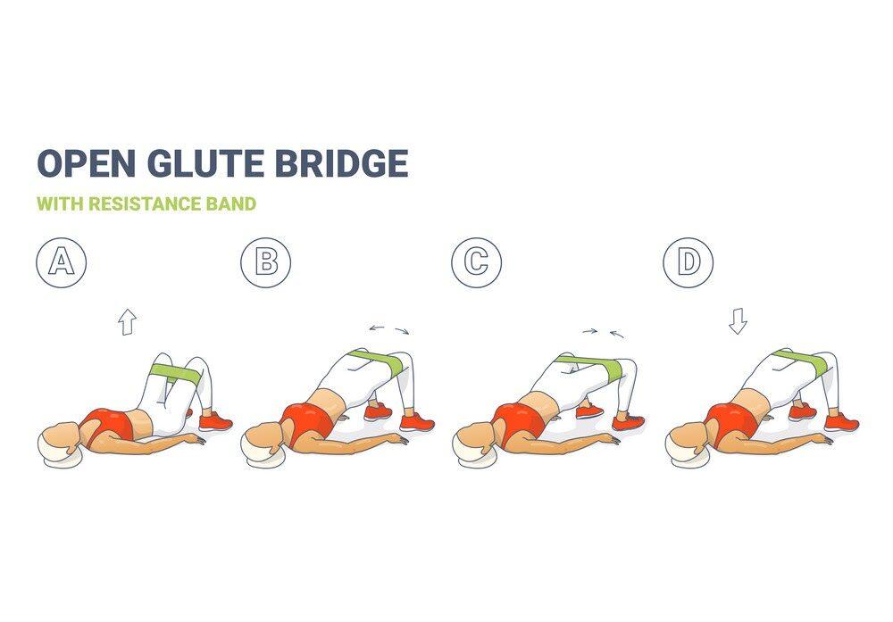 曲膝橋式(Glute Bridge)